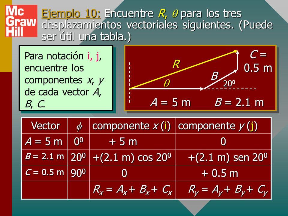 Ejemplo 10: Encontrar R, para los tres desplazamientos vectoriales siguientes: A = 5 m B = 2.1 m 20 0 B C = 0.5 m R A = 5 m, 0 0 B = 2.1 m, 20 0 C = 0