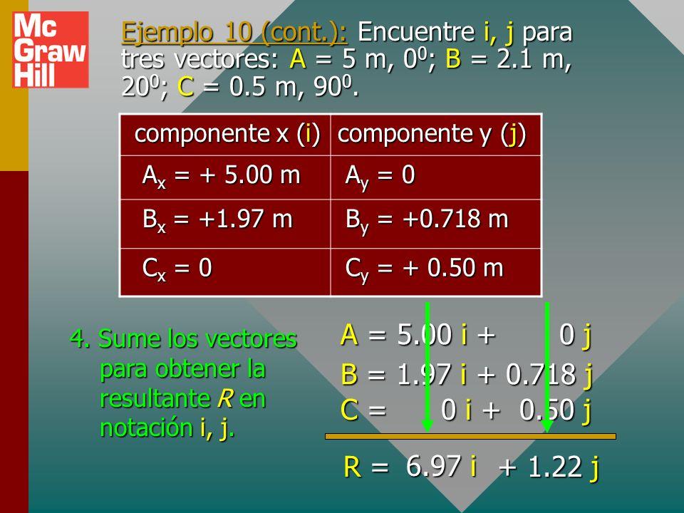 Ejemplo 10: Encuentre R, para los tres desplazamientos vectoriales siguientes. (Puede ser útil una tabla.) Vector Vector componente x (i) componente y