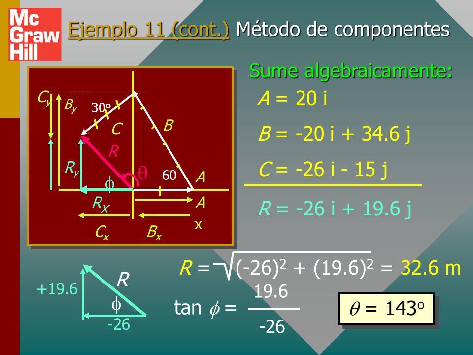 Ejemplo 11 (cont.) Use el método de componentes para encontrar la resultante. 60 30 o R AxAx B BxBx RxRx A C CxCx RyRy ByBy CyCy Escriba cada vector e