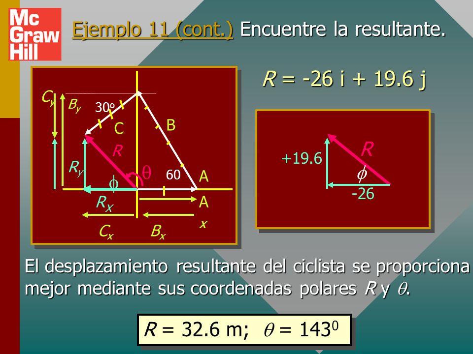 Ejemplo 11 (cont.) Método de componentes 60 30 o R AxAx B BxBx RxRx A C CxCx RyRy ByBy CyCy Sume algebraicamente: A = 20 i B = -20 i + 34.6 j C = -26