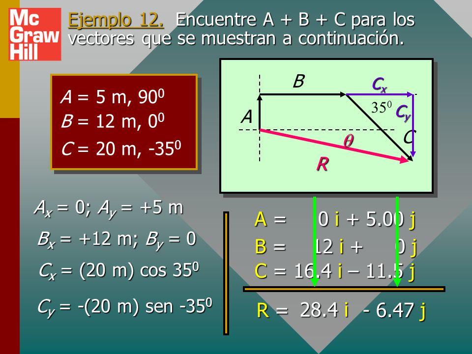 Ejemplo 11 (cont.) Encuentre la resultante. 60 30 o R AxAx B BxBx RxRx A C CxCx RyRy ByBy CyCy R = -26 i + 19.6 j R -26 +19.6 El desplazamiento result