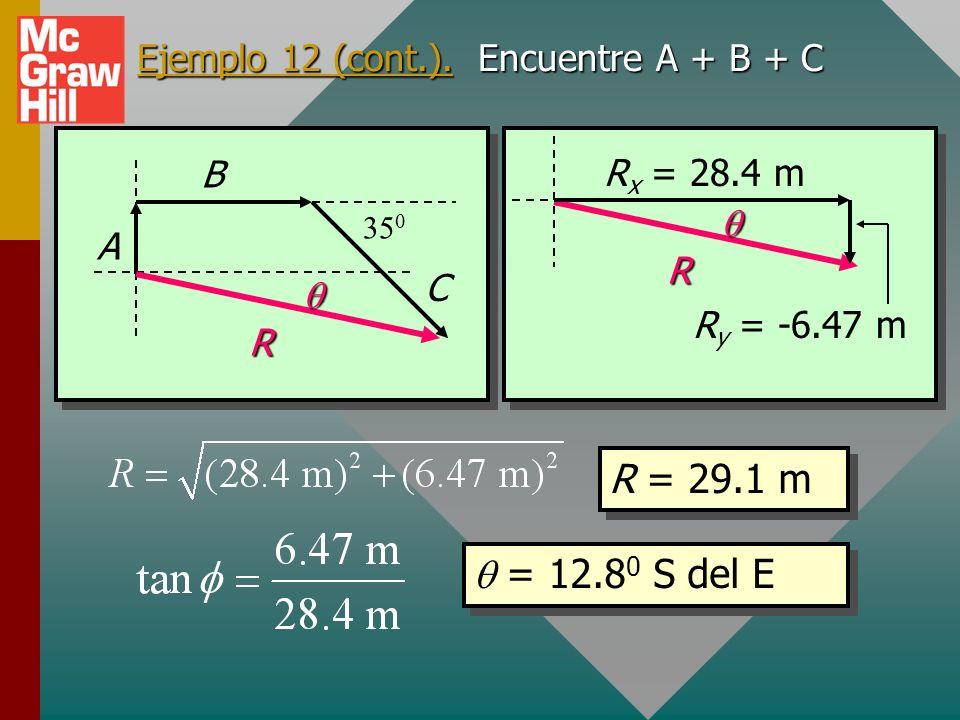 Ejemplo 12. Encuentre A + B + C para los vectores que se muestran a continuación. A = 5 m, 90 0 B = 12 m, 0 0 C = 20 m, -35 0 A B R A x = 0; A y = +5