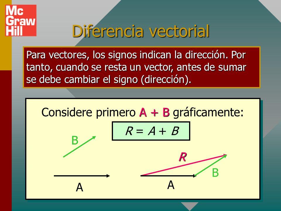 Ejemplo 12 (cont.). Encuentre A + B + C A B C R R R x = 28.4 m R y = -6.47 m R = 29.1 m = 12.8 0 S del E