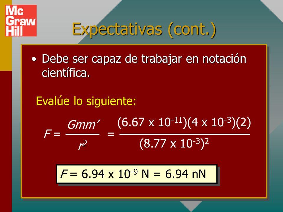 Expectativas (cont.): Se supone manejo de álgebra universitaria y fórmulas simples.Se supone manejo de álgebra universitaria y fórmulas simples. Ejemp