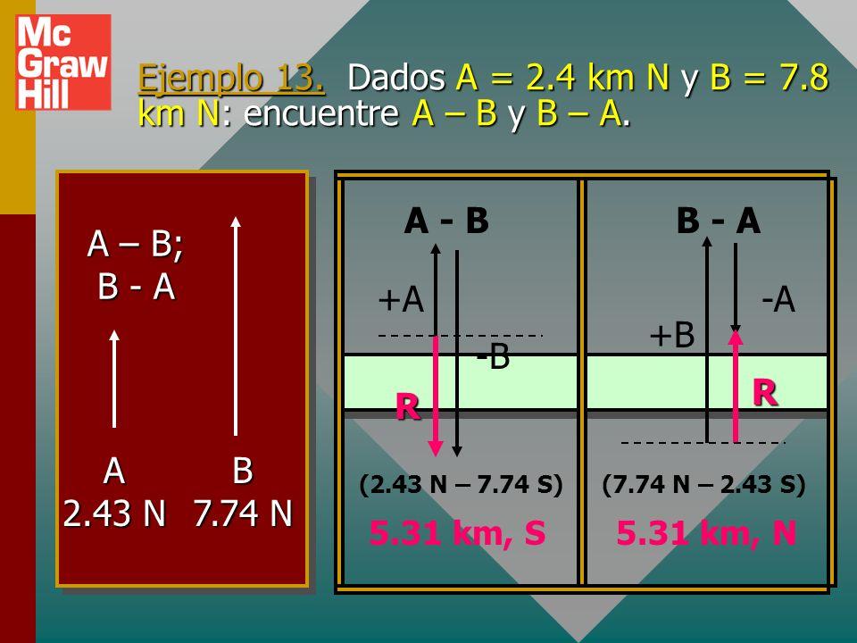 Comparación de suma y resta de B B A B Suma y resta R = A + BR A B --B--B R A R = A - B La resta resulta en un diferencia significativa tanto en la ma