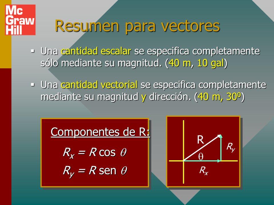 Ejemplo 13. Dados A = 2.4 km N y B = 7.8 km N: encuentre A – B y B – A. A 2.43 N B 7.74 N A – B; B - A A - B +A -B (2.43 N – 7.74 S) 5.31 km, S B - A