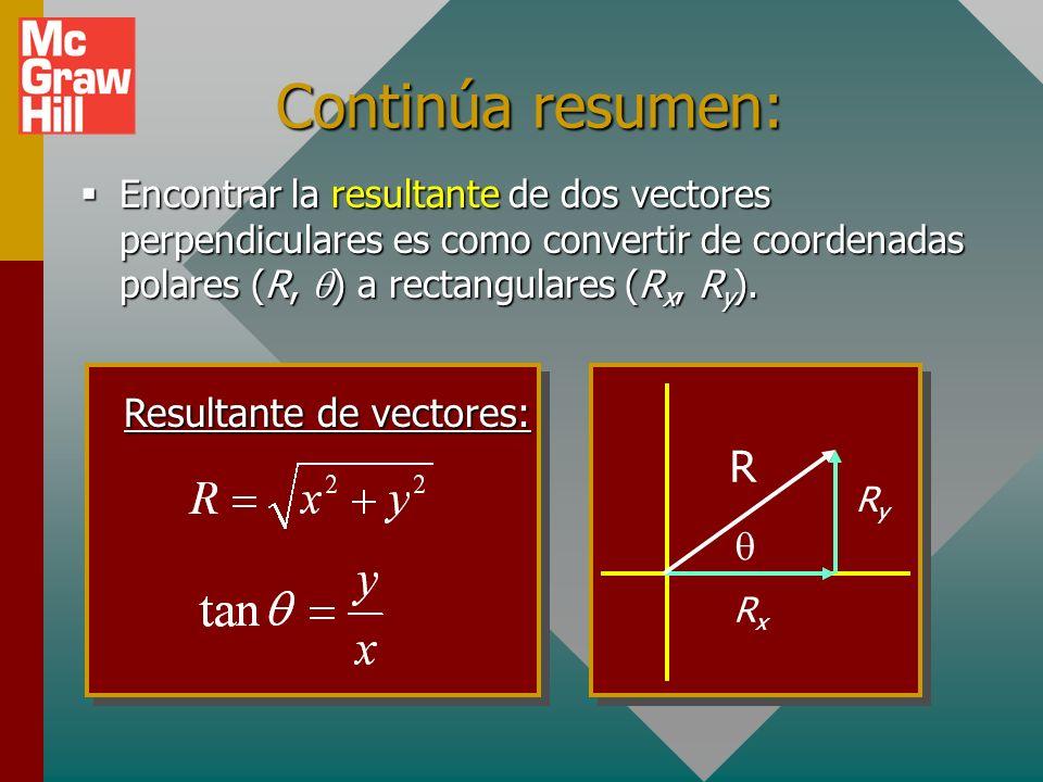 Resumen para vectores Una cantidad escalar se especifica completamente sólo mediante su magnitud. (40 m, 10 gal) Una cantidad escalar se especifica co