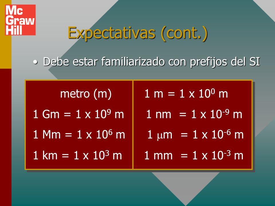Expectativas (cont.) Debe estar familiarizado con prefijos del SIDebe estar familiarizado con prefijos del SI metro (m) 1 m = 1 x 10 0 m 1 Gm = 1 x 10 9 m 1 nm = 1 x 10 -9 m 1 Mm = 1 x 10 6 m 1 m = 1 x 10 -6 m 1 km = 1 x 10 3 m 1 mm = 1 x 10 -3 m