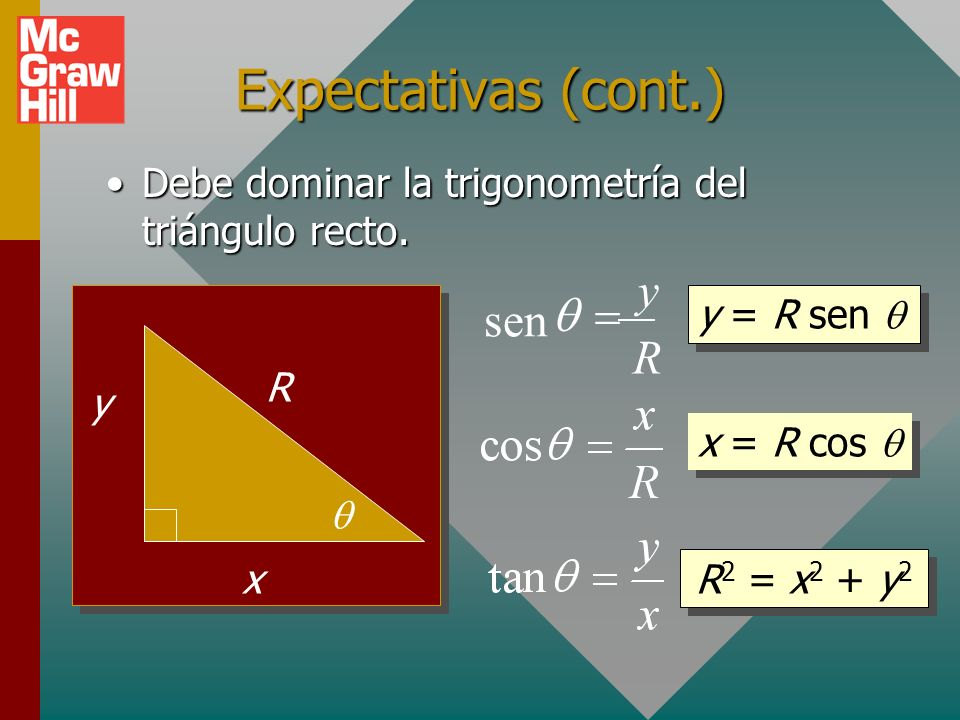 Tercer cuadrante: R es positivo (+) 180 o > < 270 o x = - y = - x = R cos y = R sen - R 180 o 270 o Signos para coordenadas rectangulares