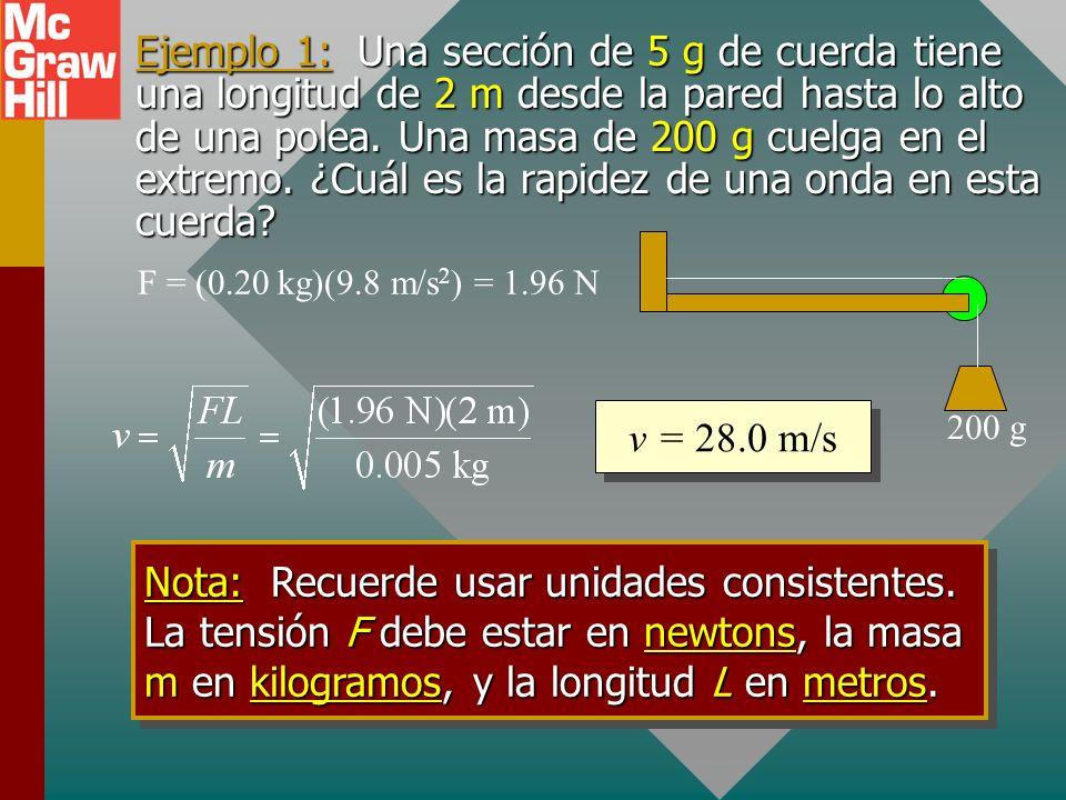 Rapidez de onda en una cuerda. v = rapidez de onda transversal (m/s) F = tensión sobre la cuerda (N) o m/L = masa por unidad de longitud (kg/m) v = ra
