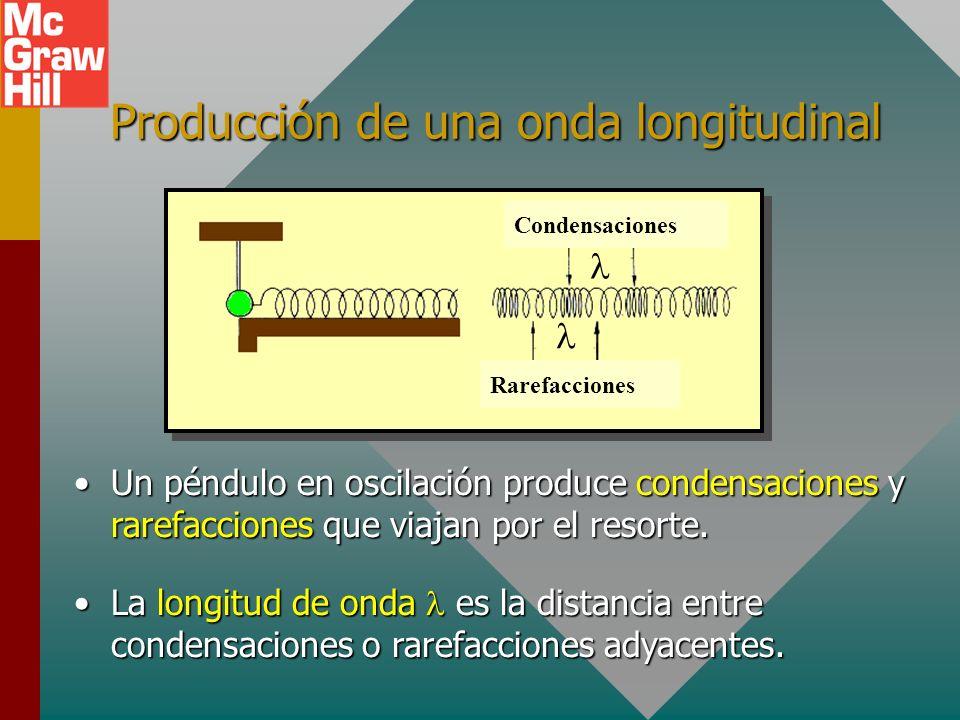 Velocidad y frecuencia de onda. El periodo T es el tiempo para recorrer una distancia de una longitud de onda. Por tanto, la rapidez de onda es: La fr