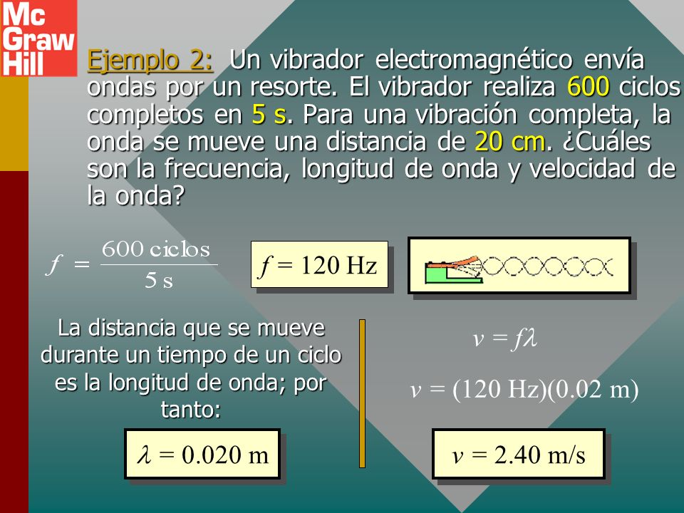Velocidad, longitud de onda, rapidez Frecuencia f = ondas por segundo (Hz) Velocidad v (m/s) Longitud de onda (m) Ecuación de onda