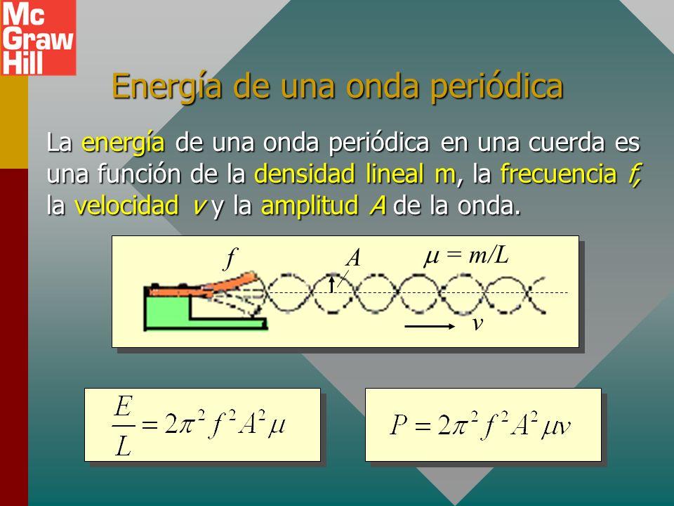 Ejemplo 2: Un vibrador electromagnético envía ondas por un resorte. El vibrador realiza 600 ciclos completos en 5 s. Para una vibración completa, la o