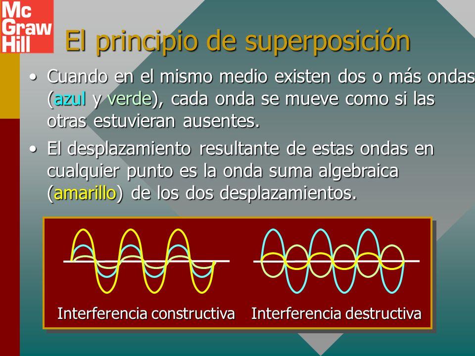 Ejemplo 3. Una cuerda de 2 m tiene una masa de 300 g y vibra con una frecuencia de 20 Hz y una amplitud de 50 mm. Si la tensión en la cuerda es de 48