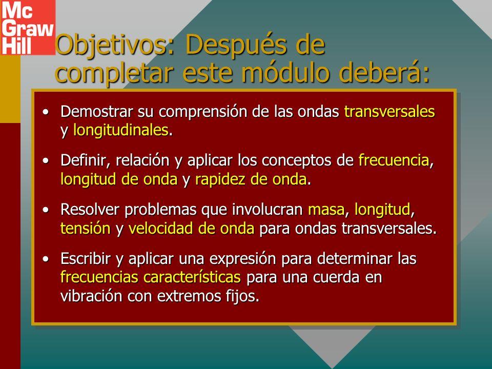 Objetivos: Después de completar este módulo deberá: Demostrar su comprensión de las ondas transversales y longitudinales.Demostrar su comprensión de las ondas transversales y longitudinales.