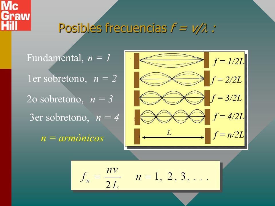 Posibles longitudes de onda para ondas estacionarias Fundamental, n = 1 1er sobretono, n = 2 2o sobretono, n = 3 3er sobretono, n = 4 n = armónicos