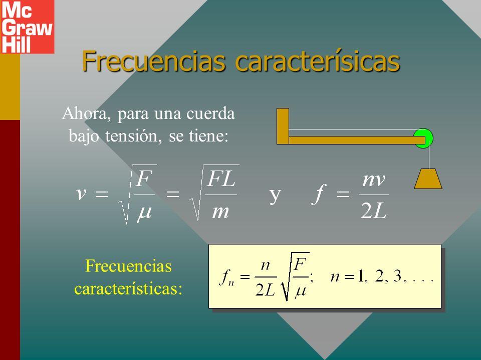 Posibles frecuencias f = v/ : Fundamental, n = 1 1er sobretono, n = 2 2o sobretono, n = 3 3er sobretono, n = 4 n = armónicos f = 1/2L f = 2/2L f = 3/2