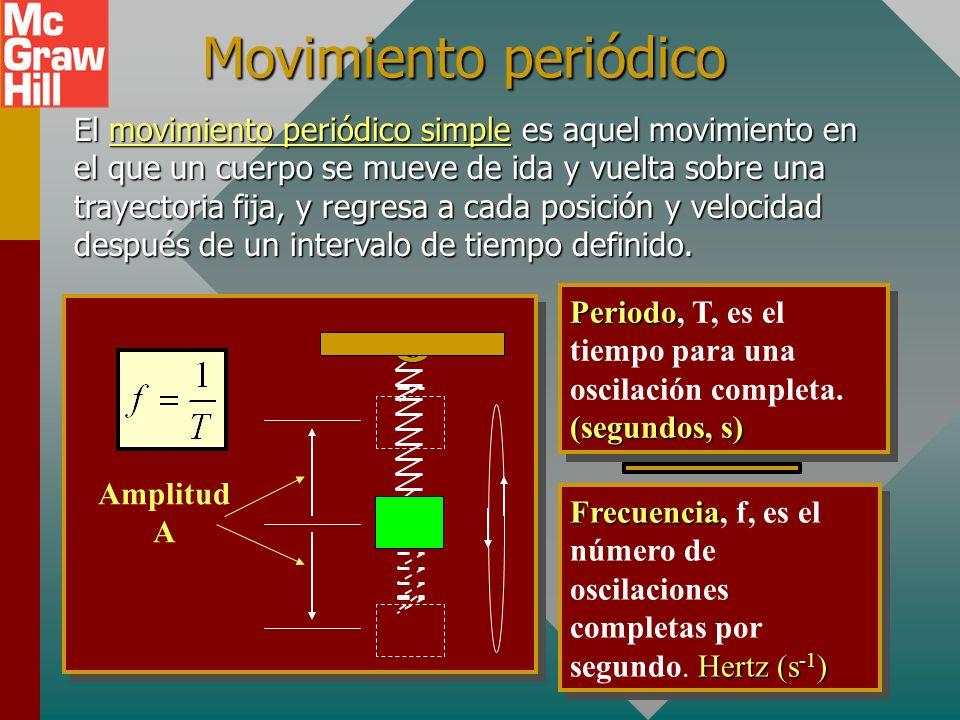 Movimiento periódico El movimiento periódico simple es aquel movimiento en el que un cuerpo se mueve de ida y vuelta sobre una trayectoria fija, y regresa a cada posición y velocidad después de un intervalo de tiempo definido.