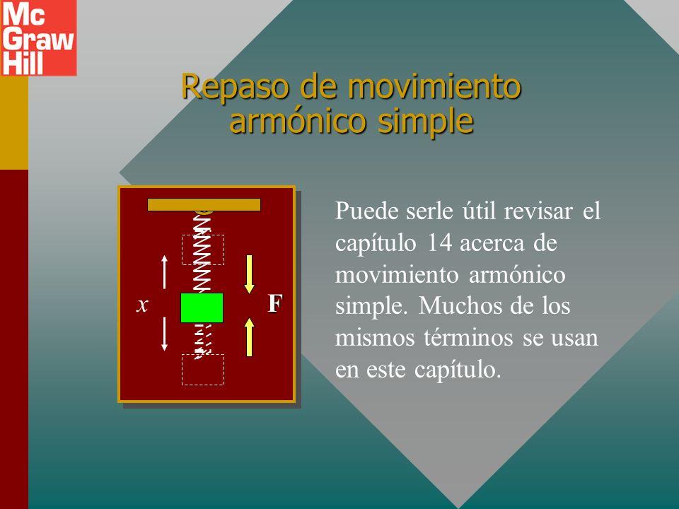 Repaso de movimiento armónico simple xF Puede serle útil revisar el capítulo 14 acerca de movimiento armónico simple.
