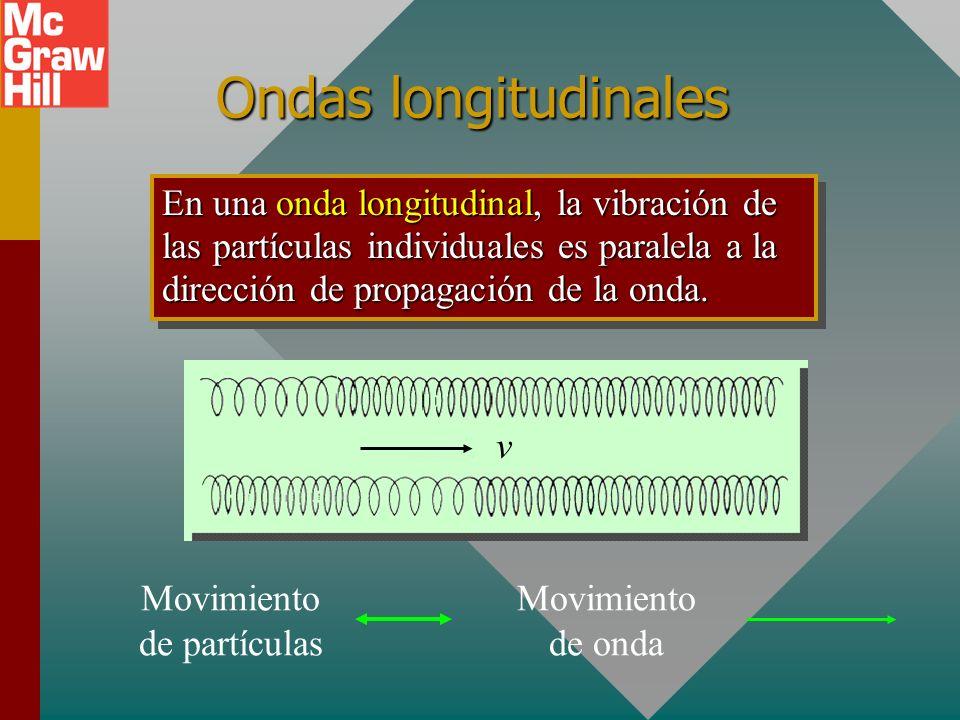 Una onda transversal En una onda transversal, la vibración de las partículas individuales del medio es perpendicular a la dirección de propagación de
