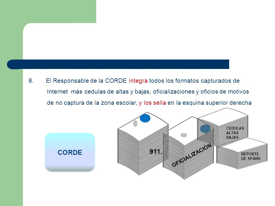 8. El Responsable de la CORDE integra todos los formatos capturados de Internet más cedulas de altas y bajas, oficializaciones y oficios de motivos de