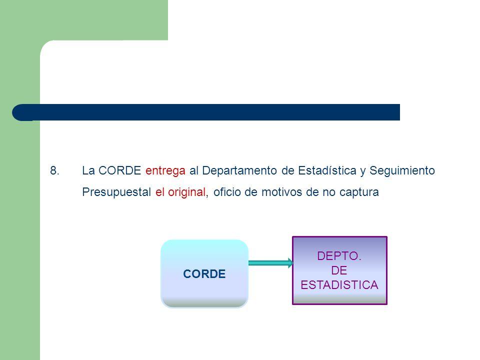 8.La CORDE entrega al Departamento de Estadística y Seguimiento Presupuestal el original, oficio de motivos de no captura DEPTO. DE ESTADISTICA CORDE