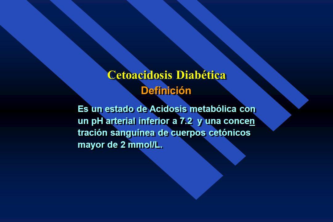 Total 253 Complicaciones Agudas de la Diabetes Mellitus 1992 C.A.D. 205 n n C.H.H.N.C 42 n n Ac. Láctica 6 C.A.D. 205 n n C.H.H.N.C 42 n n Ac. Láctica