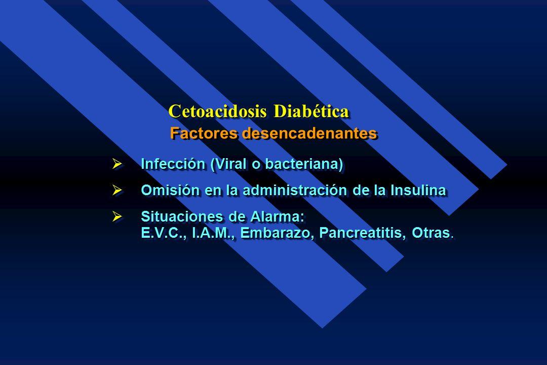 Mc Garry y Foster consideran que la ausencia de Insulina provoca Lipólisis lo que produce ex- ceso de Ac. grasos libres y el Glucagon aumenta la capac