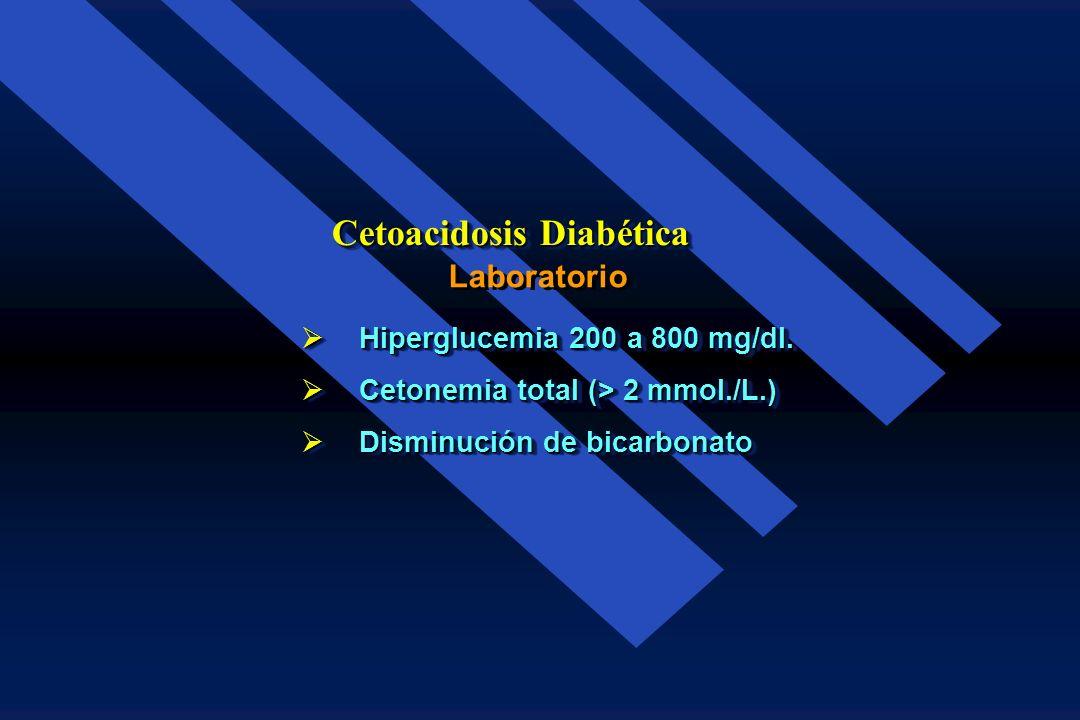 Poliuria, Polidipsia, Polifagia Pérdida de peso Respiración de Kussmaul Aliento cetónico Dolor Abdominal Datos de deshidratación Estado neurológico va