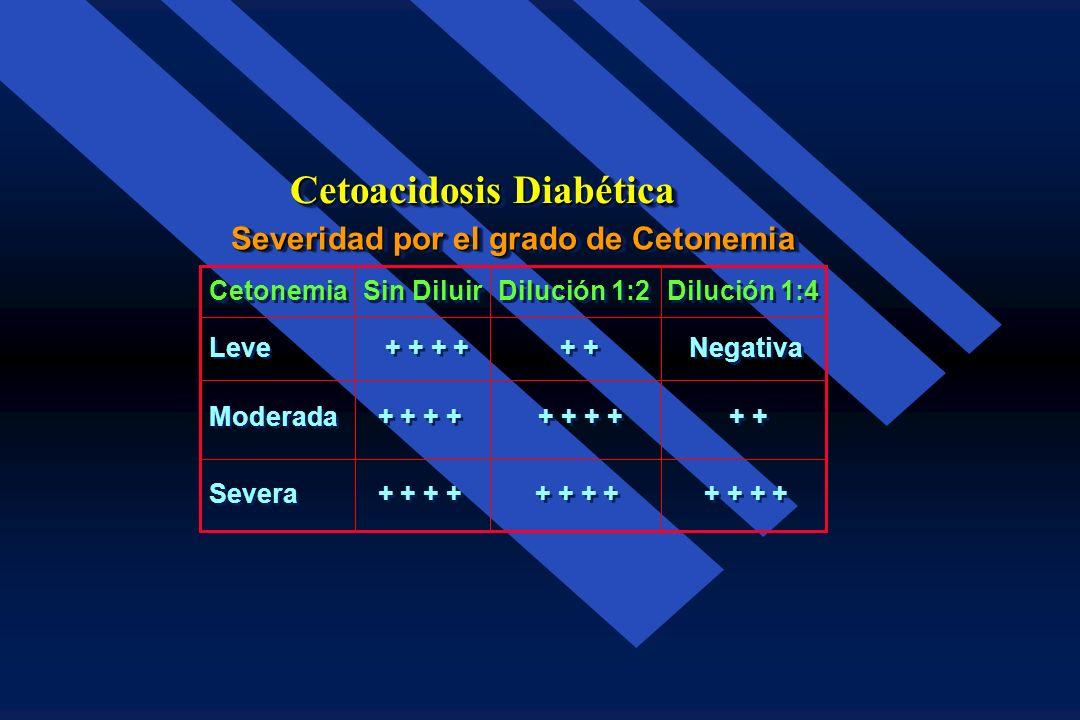 Disminución de pH y PaCO2. Glucosuria y cetonuria intensos. Elevación de azoados. Disminución de pH y PaCO2. Glucosuria y cetonuria intensos. Elevació