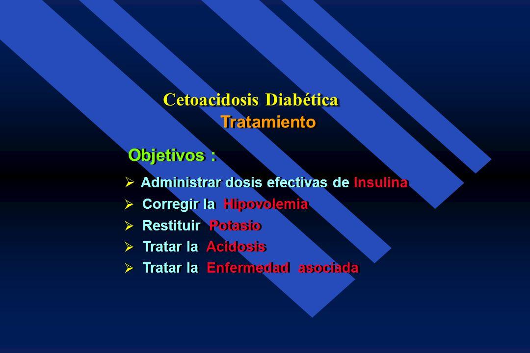 Diagnóstico Cetoacidosis Diabética El Diagnóstico rápido se establece con: Glucemia Capilar elevada (tiras reactivas) Glucosuria de + + + + Cetonemia