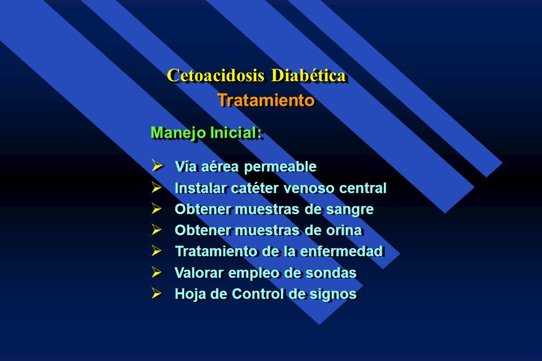 Objetivos : Administrar dosis efectivas de Insulina Corregir la Hipovolemia Restituir Potasio Tratar la Acidosis Tratar la Enfermedad asociada Adminis