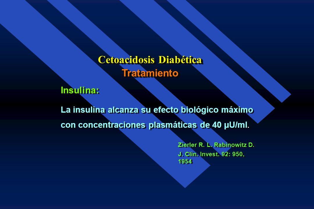 Cetoacidosis Diabética TratamientoTratamiento Fundamento para uso de dosis bajas de Insulina Solo se utiliza Insulina regular o de acción rápida El ri