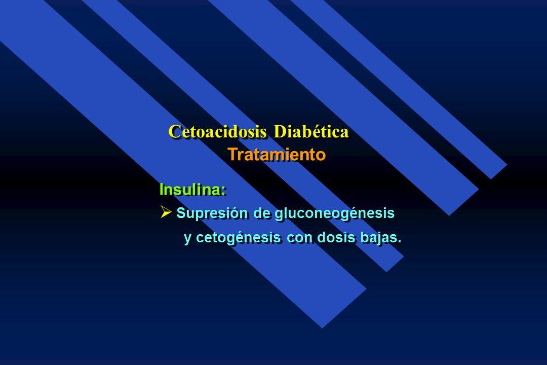 Cetoacidosis Diabética Tratamiento Tratamiento Zierler R. L. Rabinowitz D. J. Clin. Invest. 92: 950, 1954 Zierler R. L. Rabinowitz D. J. Clin. Invest.