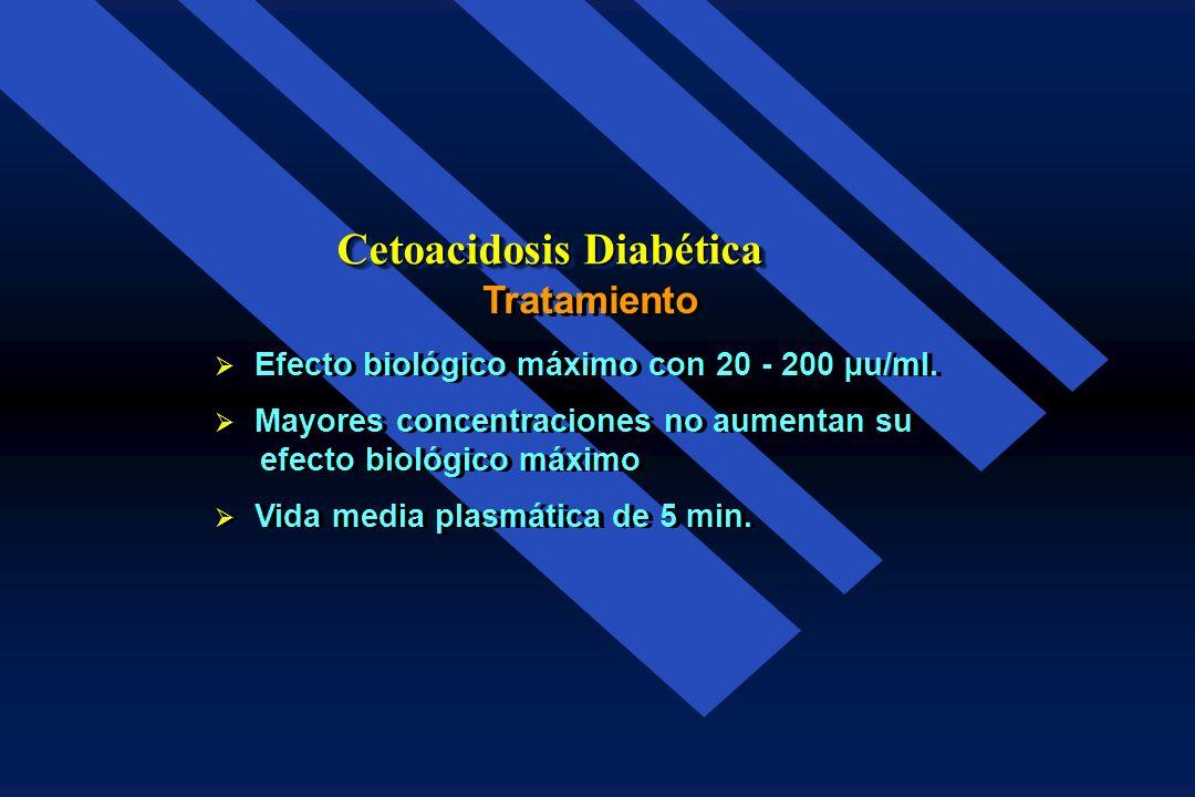 Tratamiento Cetoacidosis Diabética Insulina: Supresión de gluconeogénesis y cetogénesis con dosis bajas. Insulina: Supresión de gluconeogénesis y ceto