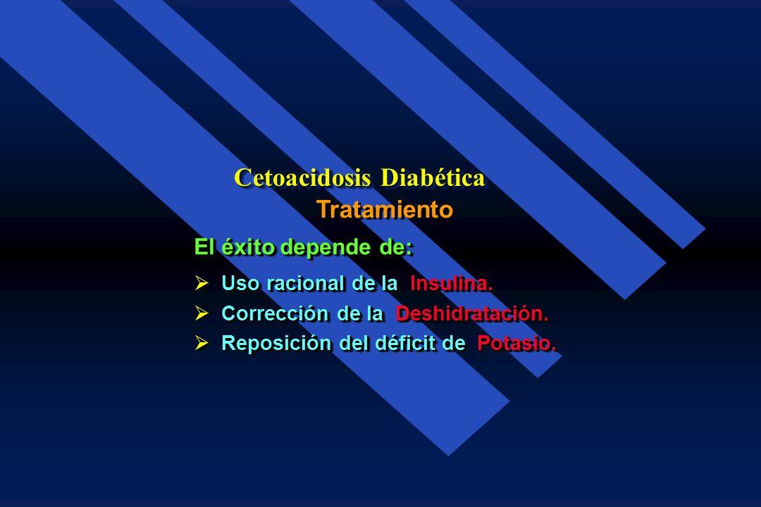 Tratamiento Cetoacidosis Diabética Bicarbonato pH menor de 7.15 calcular el déficit de base pH menor de 7.15 calcular el déficit de base y administrar