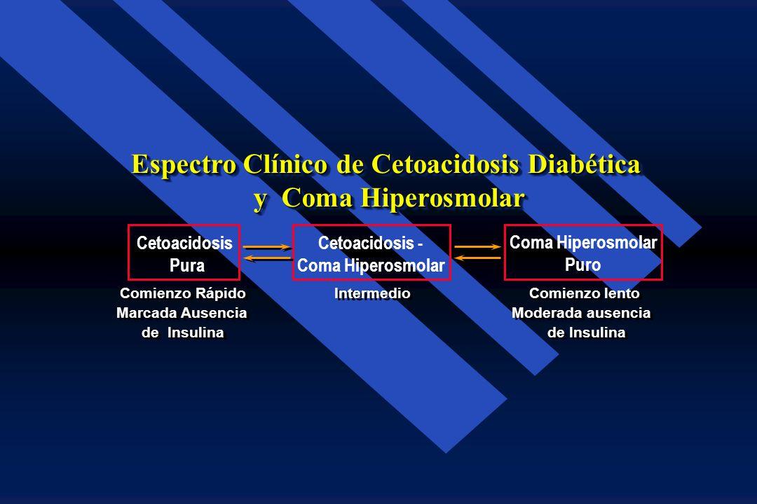 é Puede producir una variedad de signos neuroló- gicos: Convulsiones, Babinski, hiper o hiporre- flexia bilateral o unilateral, hemiparesia, afasia, f
