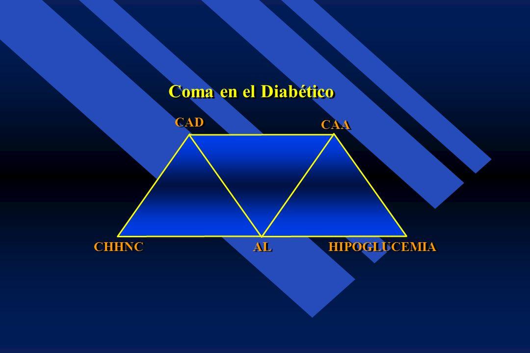 DIAGNOSTICO DE LABORATORIO DEL COMA EN EL PACIENTE DIABÉTICO DIAGNOSTICO DE LABORATORIO DEL COMA EN EL PACIENTE DIABÉTICO Orina Plasma Glucosa Acetona