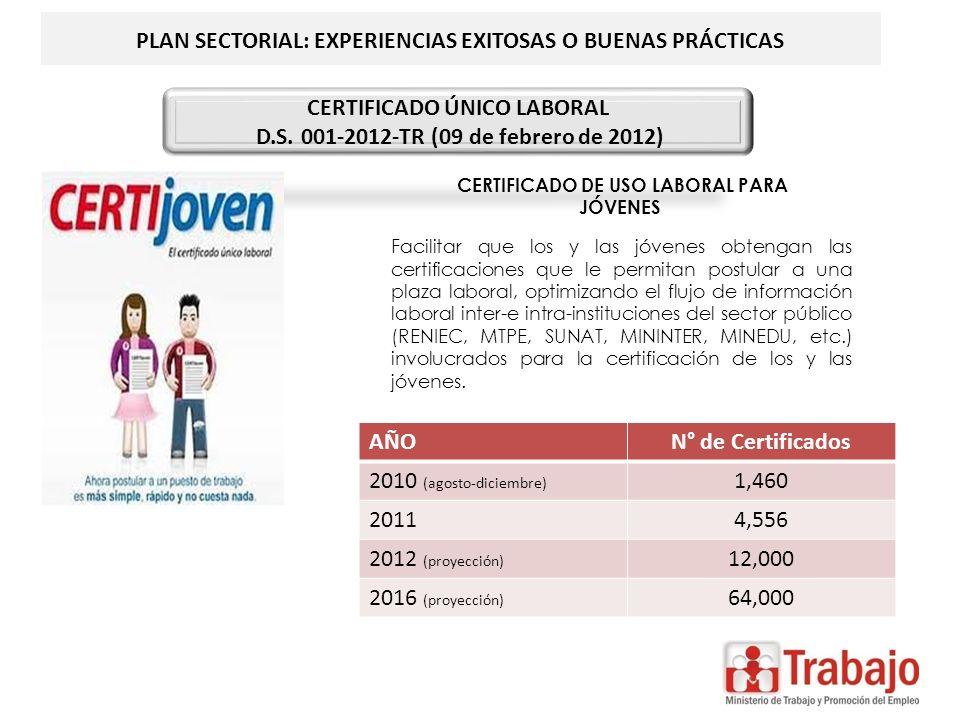PLAN SECTORIAL: EXPERIENCIAS EXITOSAS O BUENAS PRÁCTICAS CERTIFICADO ÚNICO LABORAL D.S. 001-2012-TR (09 de febrero de 2012) CERTIFICADO DE USO LABORAL