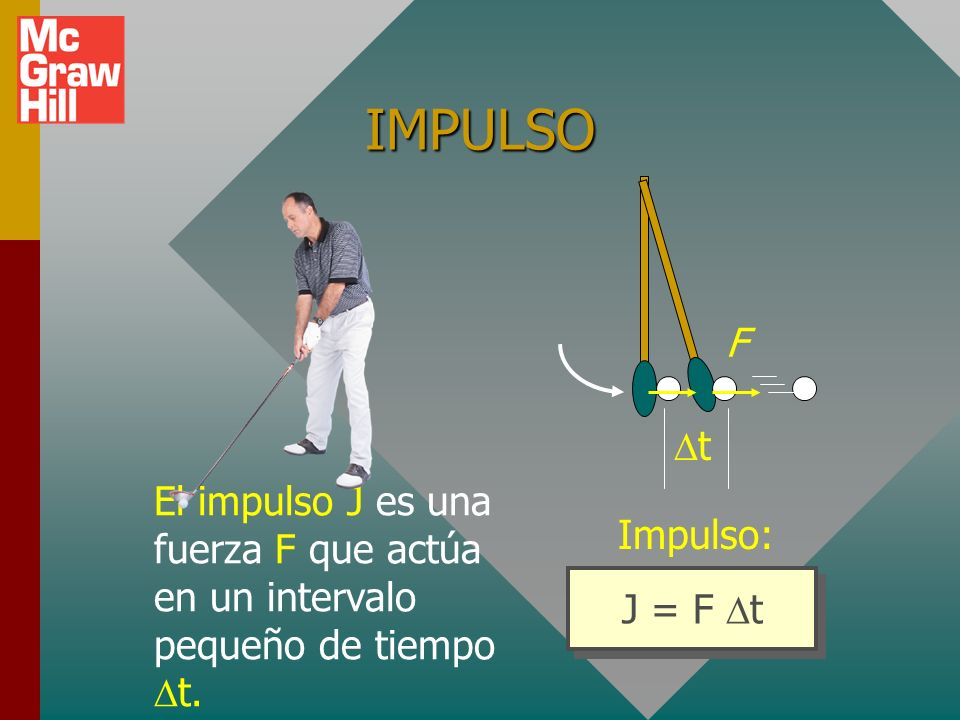IMPULSO t F J = F t Impulso: El impulso J es una fuerza F que actúa en un intervalo pequeño de tiempo t.