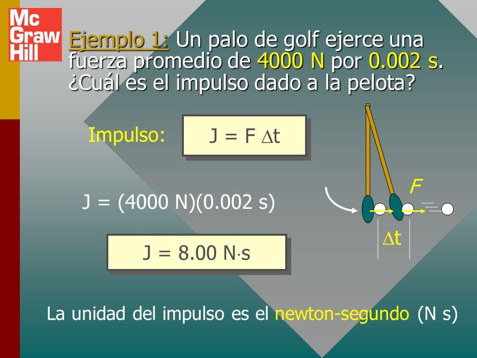 Continuación del ejemplo: 40 m/s t F 20 m/s m = 0.5 kg + - + F t = mv f - mv o F(0.002 s) = (0.5 kg)(40 m/s) - (0.5 kg)(-20 m/s) F(0.002 s) = (20 kg m/s) + (10 kg m/s) F(0.002 s) = 30 kg m/s F = 15,000 N