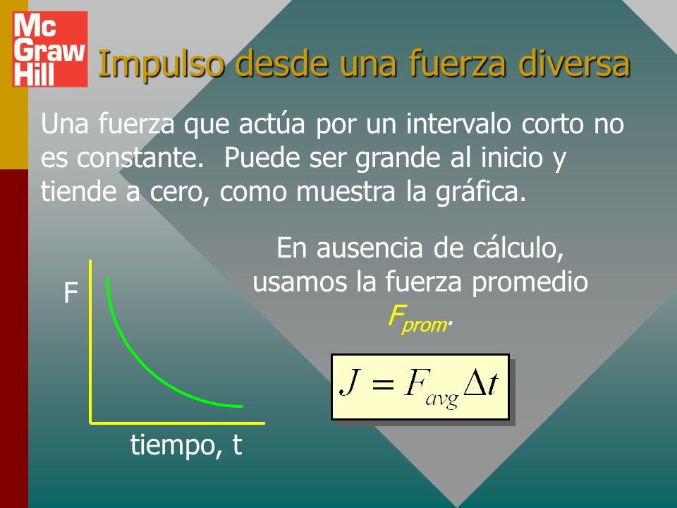 Impulso en dos dimensiones F x t = mv fx - mv ox + vovo F FxFx FyFy vfvf v fx v fy Una pelota de béisbol con una velocidad inicial de v o es golpeada con un bat y sale en un ángulo de v f.