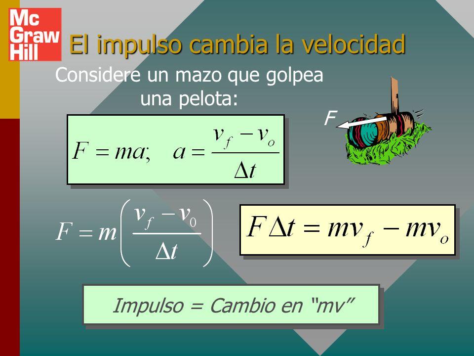 El impulso cambia la velocidad Considere un mazo que golpea una pelota: F Impulso = Cambio en mv