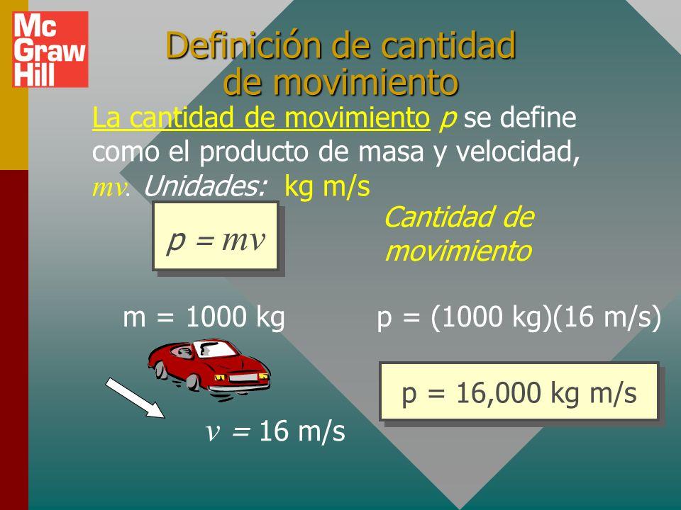 Sumario de Fórmulas: Cantidad de movimiento p = mv Impulso J = F avg t Impulso = Cambio en la cantidad de movimiento F t = mv f - mv o