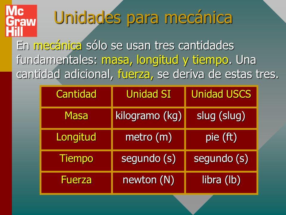 Sistemas de unidades Sistema SI: Sistema internacional de unidades establecido por el Comité Internacional de Pesos y Medidas. Dichas unidades se basa