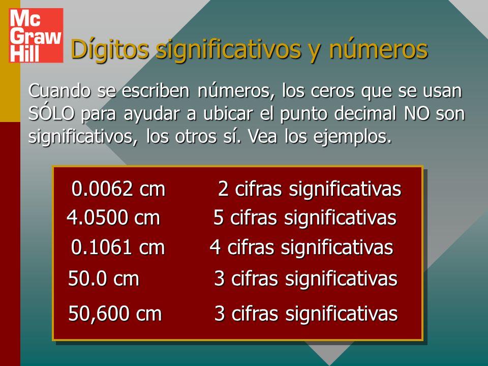 Mediciones estimadas (cont.) 012 Longitud = 1.43 cm El último dígito es estimación, pero es significativo. Dice que la longitud real está entre 1.40 c