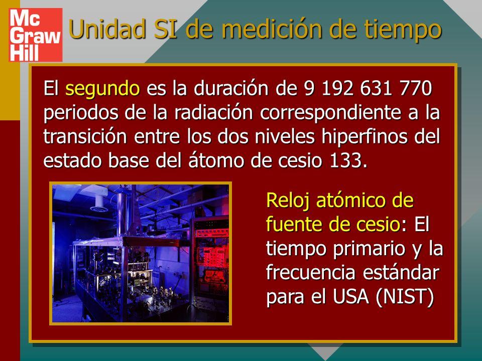 Unidad SI de medición de masa El kilogramo es la unidad de masa – es igual a la masa del prototipo internacional del kilogramo. Este estándar es el ún