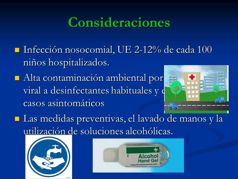 Consideraciones Infección nosocomial, UE 2-12% de cada 100 niños hospitalizados. Infección nosocomial, UE 2-12% de cada 100 niños hospitalizados. Alta