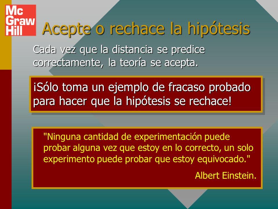 Prueba experimental El siguiente paso es poner a prueba la hipótesis: Si el tiempo t está en segundos (s), la distancia y en metros (m) es: Cada vez q