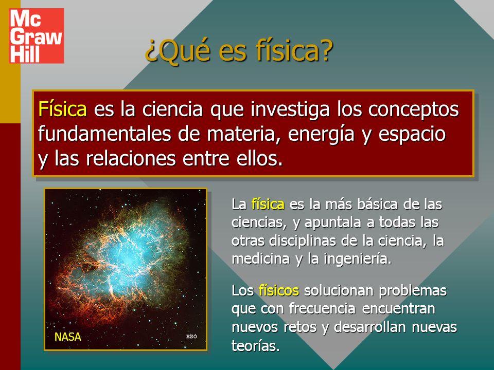 Capítulo 1 Objetivos: ¿Qué es física?¿Qué es física?¿Qué es física?¿Qué es física? El método científicoEl método científicoEl método científicoEl méto